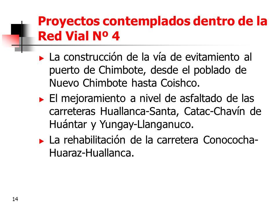 Proyectos contemplados dentro de la Red Vial Nº 4