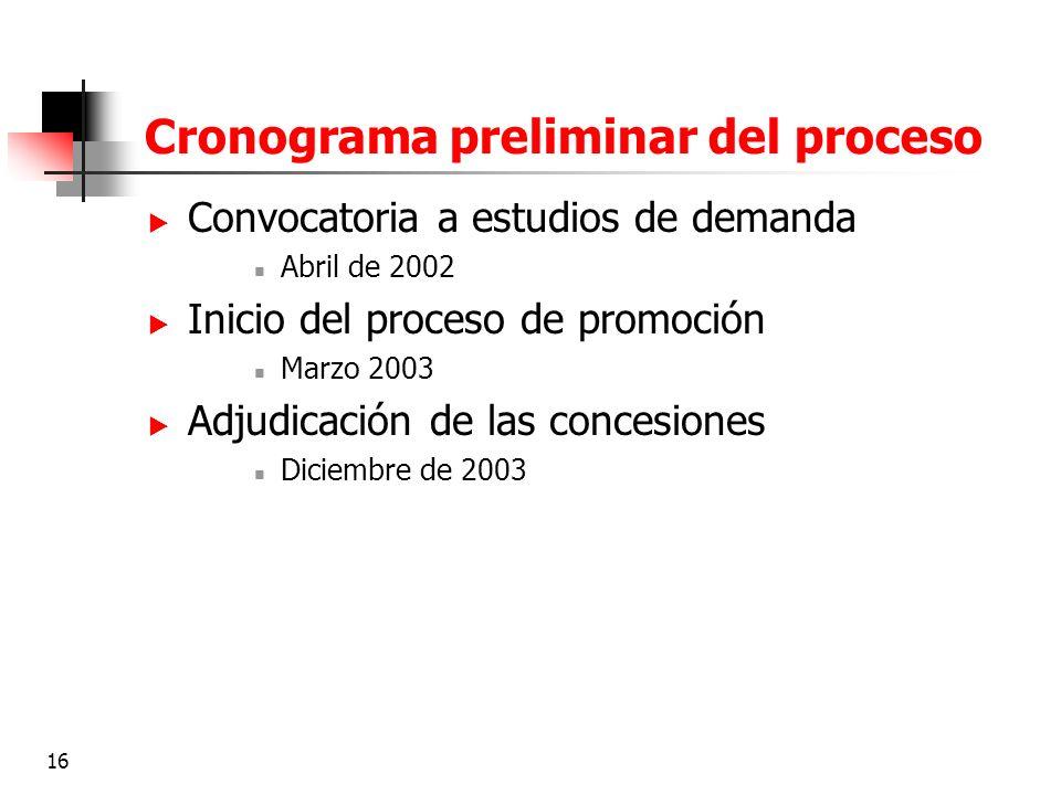 Cronograma preliminar del proceso
