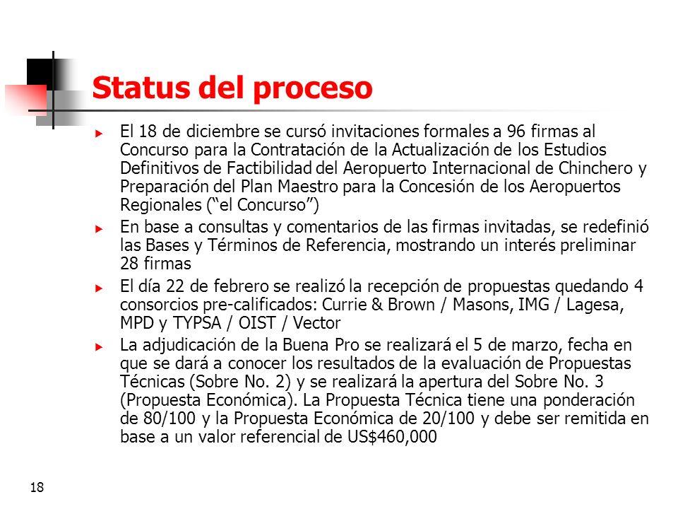 Status del proceso