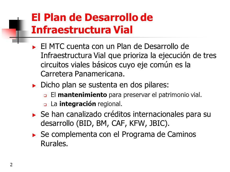 El Plan de Desarrollo de Infraestructura Vial