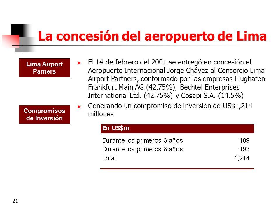 La concesión del aeropuerto de Lima