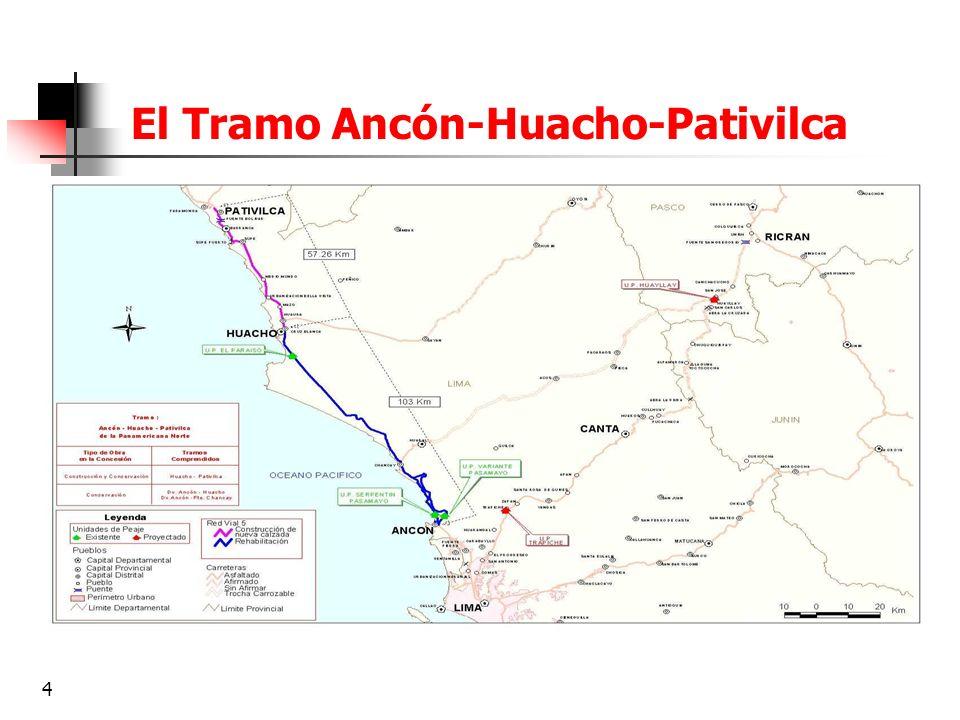 El Tramo Ancón-Huacho-Pativilca