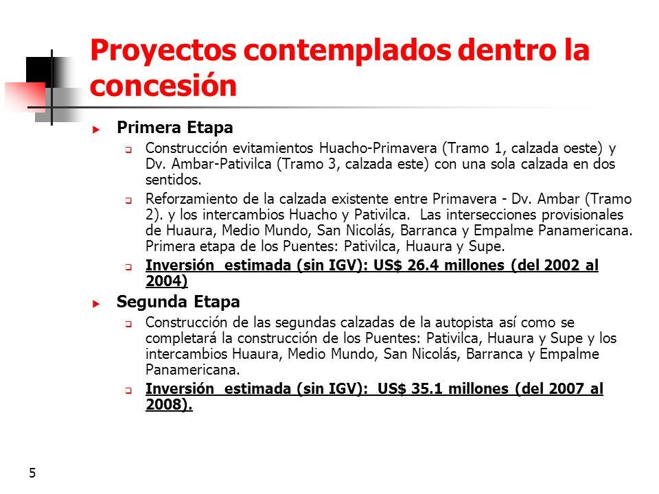 Proyectos contemplados dentro la concesión