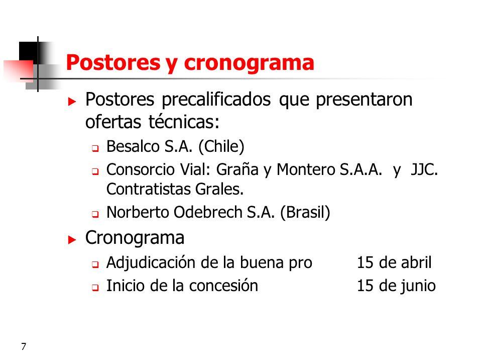 Postores y cronogramaPostores precalificados que presentaron ofertas técnicas: Besalco S.A. (Chile)