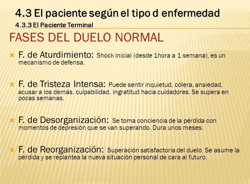 FASES DEL DUELO NORMAL 4.3 El paciente según el tipo d enfermedad