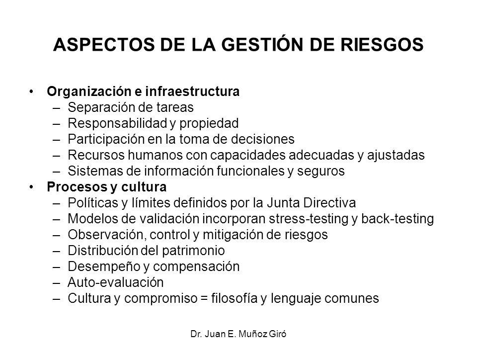 ASPECTOS DE LA GESTIÓN DE RIESGOS