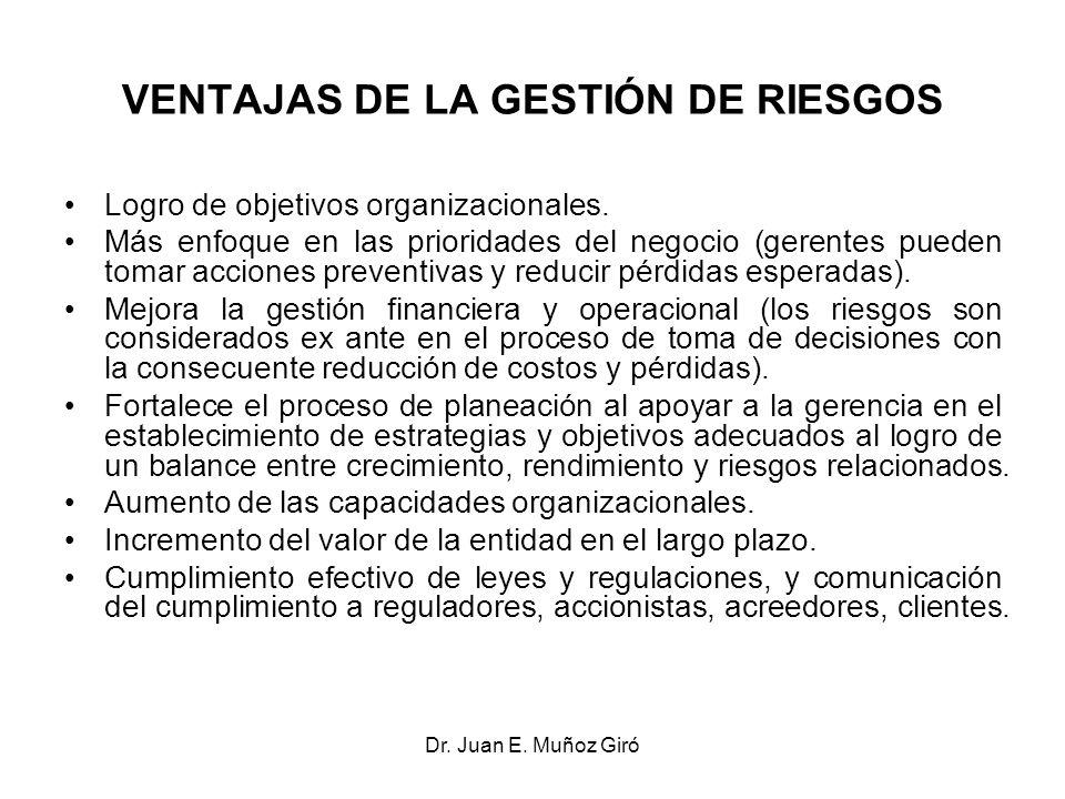 VENTAJAS DE LA GESTIÓN DE RIESGOS