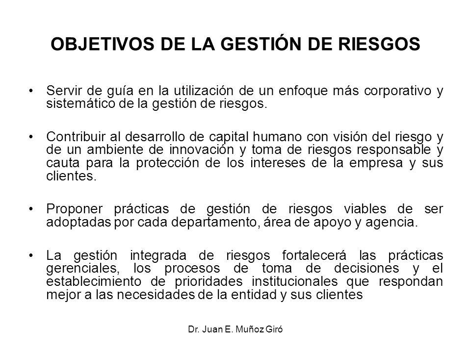 OBJETIVOS DE LA GESTIÓN DE RIESGOS
