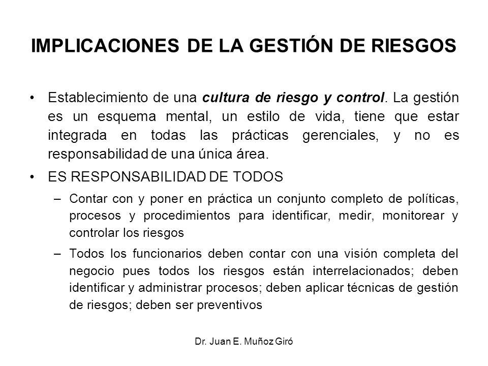 IMPLICACIONES DE LA GESTIÓN DE RIESGOS