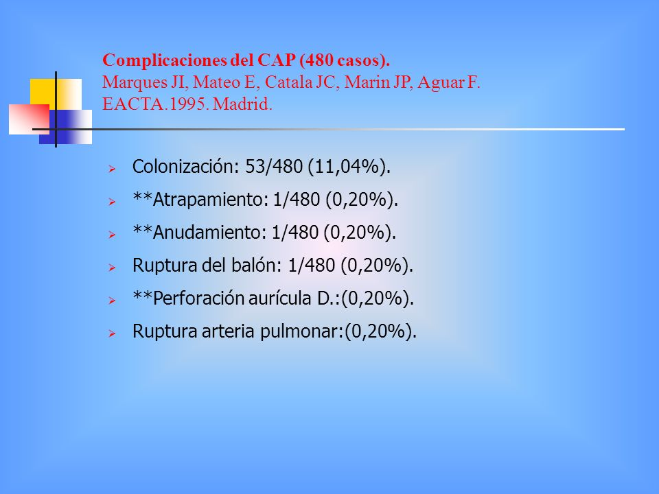 Complicaciones del CAP (480 casos)