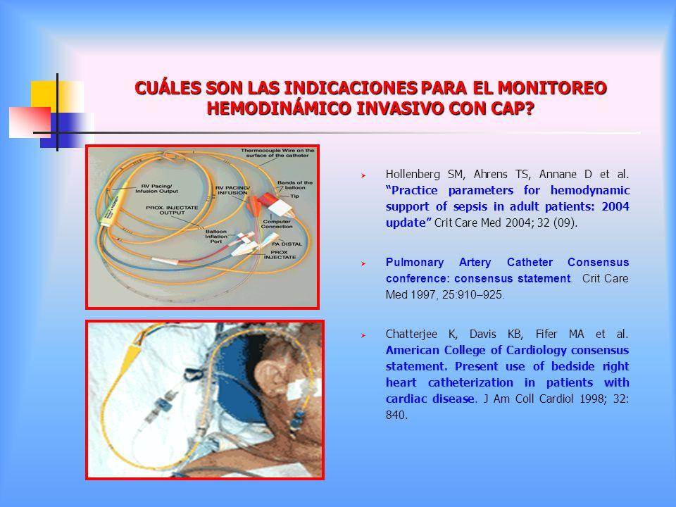 CUÁLES SON LAS INDICACIONES PARA EL MONITOREO HEMODINÁMICO INVASIVO CON CAP