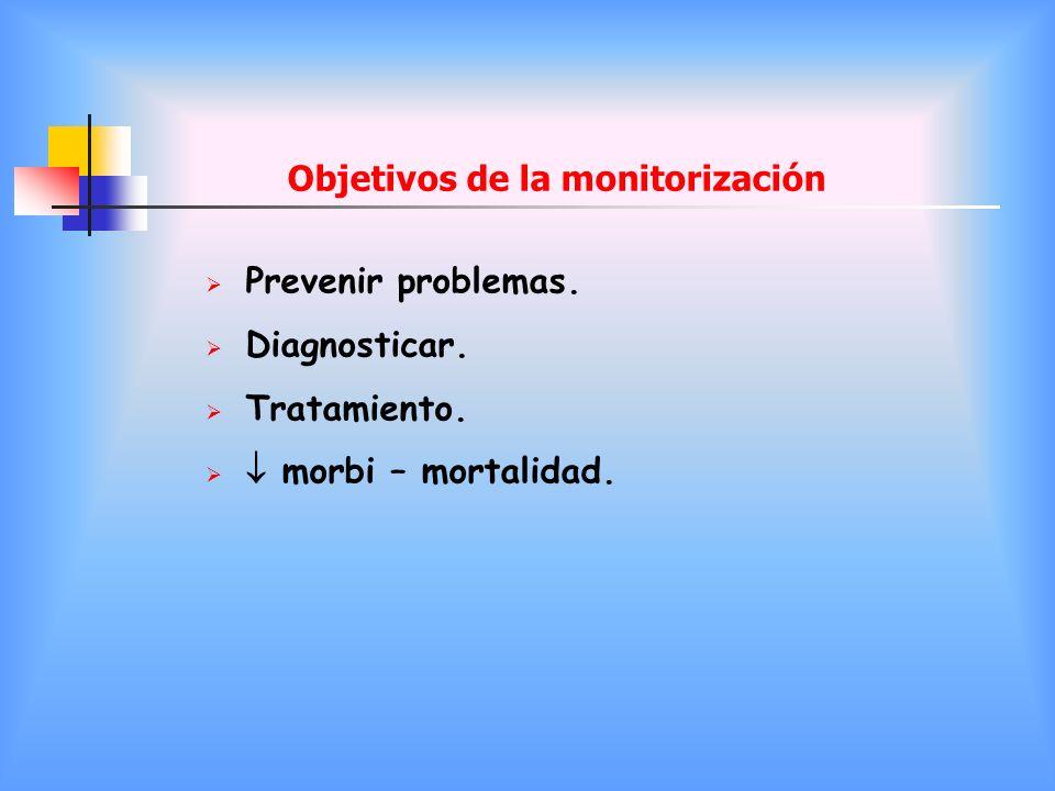 Objetivos de la monitorización