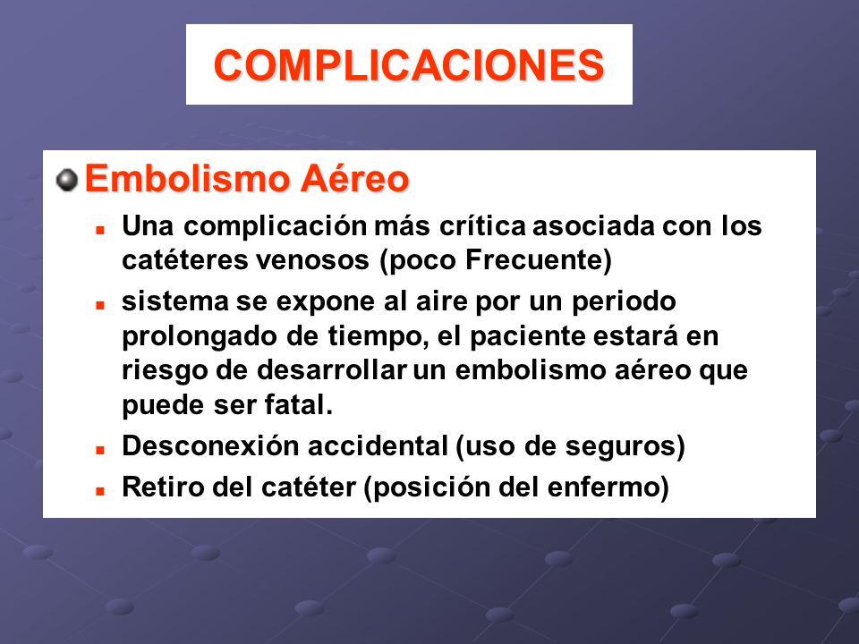 COMPLICACIONES Embolismo Aéreo