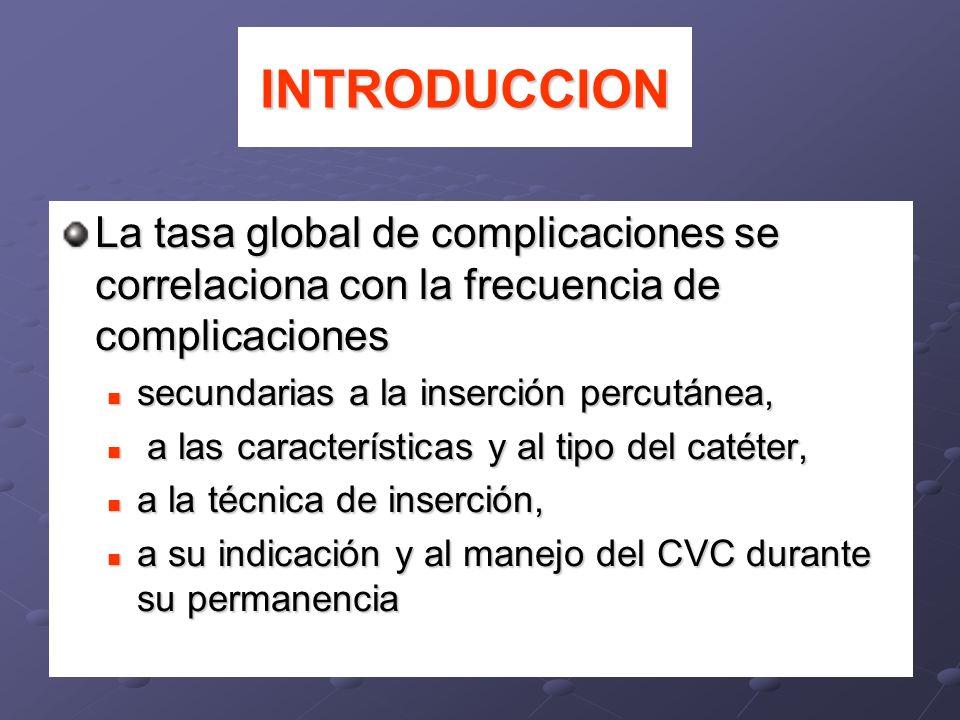 INTRODUCCION La tasa global de complicaciones se correlaciona con la frecuencia de complicaciones. secundarias a la inserción percutánea,