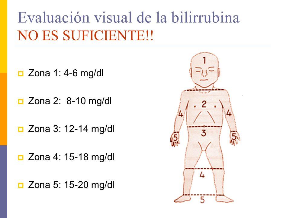 Evaluación visual de la bilirrubina NO ES SUFICIENTE!!
