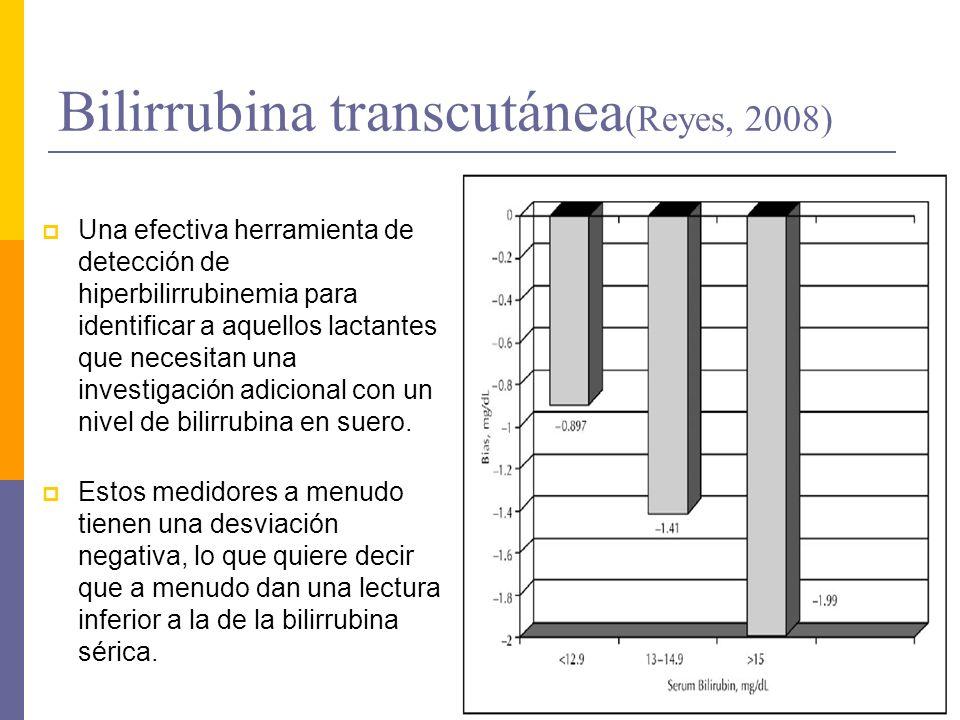 Bilirrubina transcutánea(Reyes, 2008)