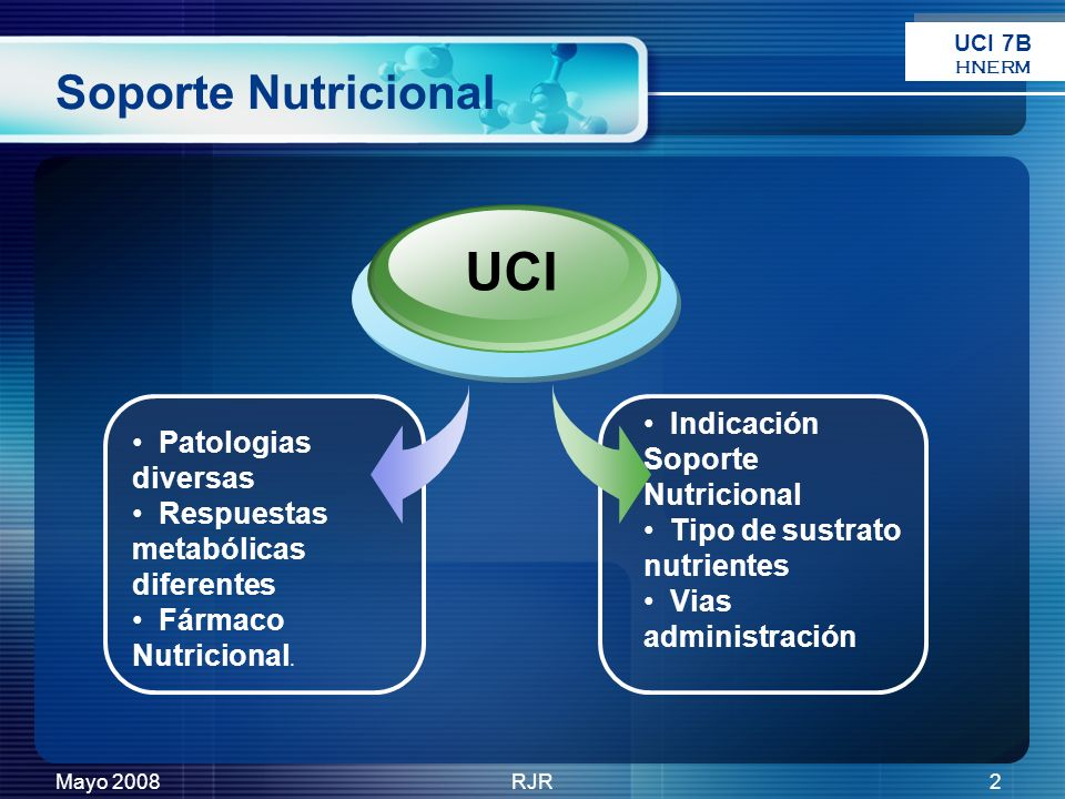 UCI Soporte Nutricional Indicación Soporte Nutricional