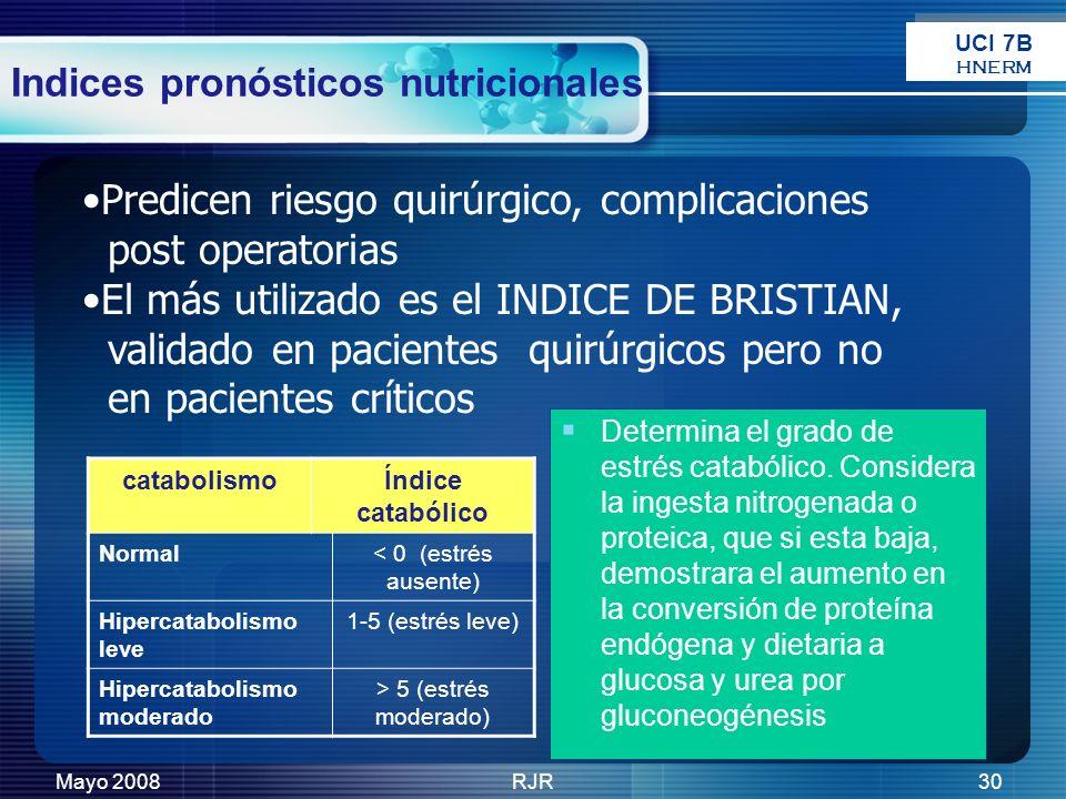 Indices pronósticos nutricionales