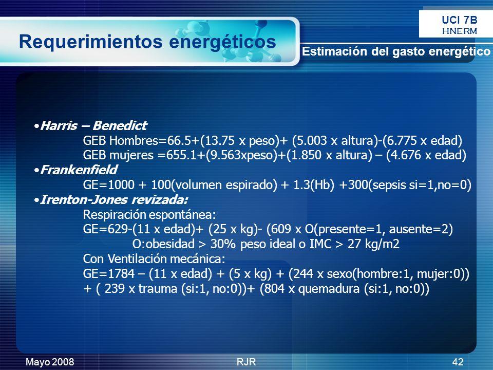 Requerimientos energéticos
