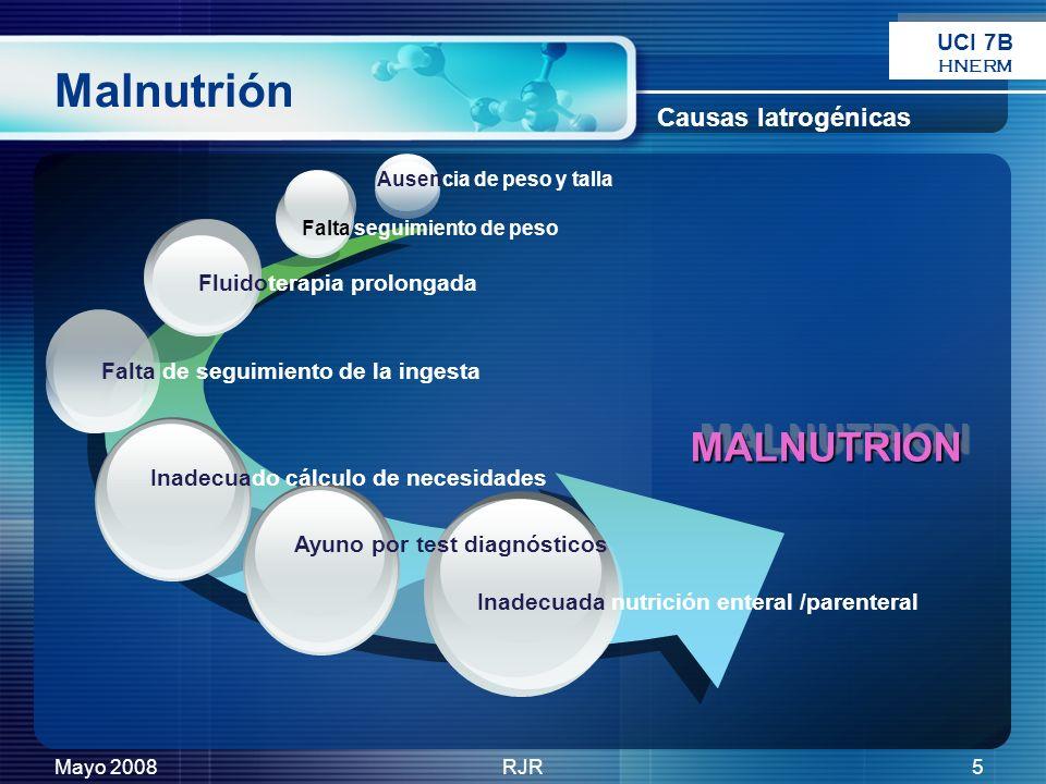 Malnutrión MALNUTRION Causas Iatrogénicas UCI 7B