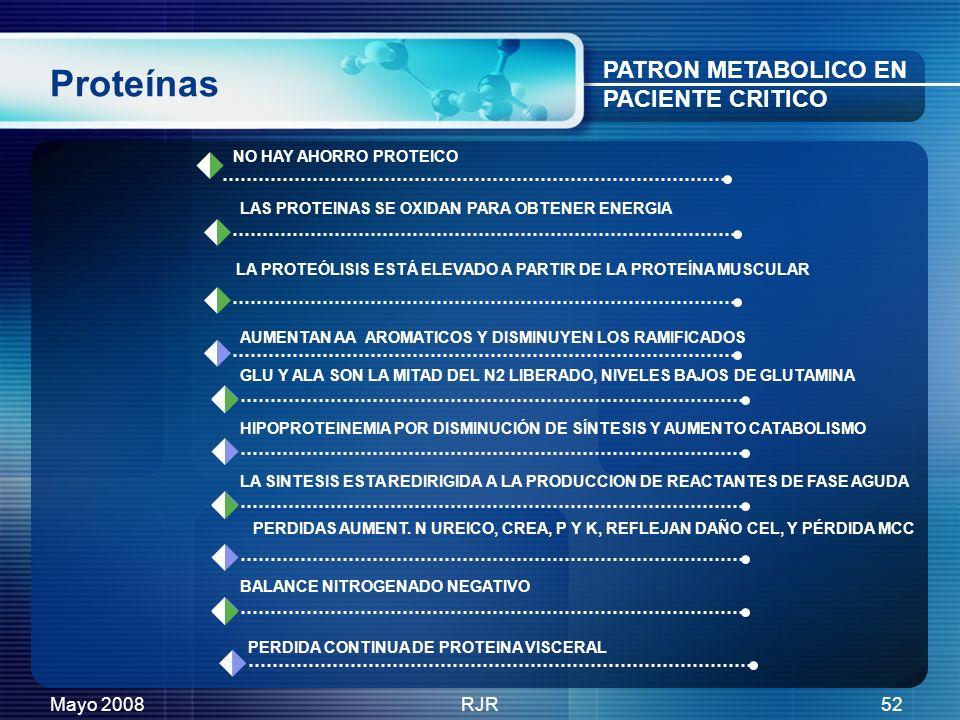 Proteínas PATRON METABOLICO EN PACIENTE CRITICO Mayo 2008 RJR