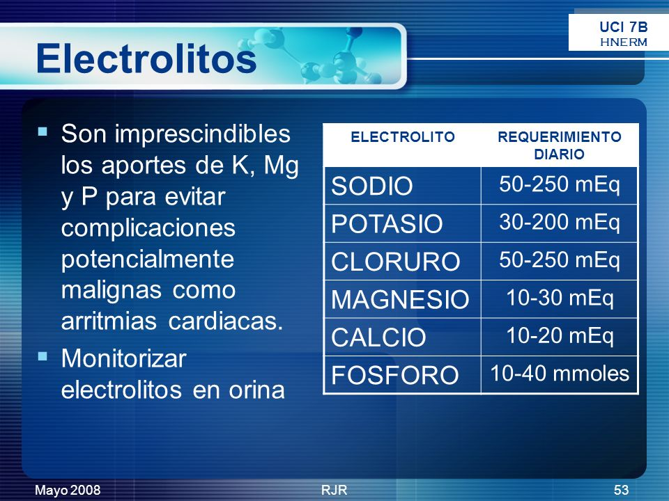 Electrolitos SODIO POTASIO