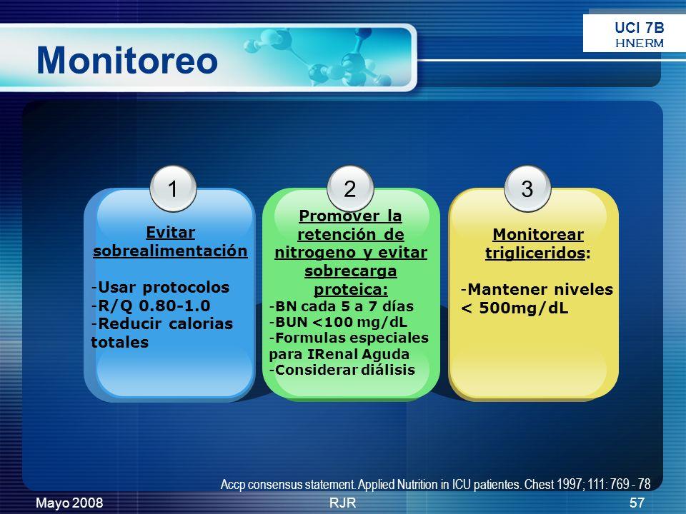 UCI 7B HNERM. Monitoreo. 1. 2. 3. Promover la retención de nitrogeno y evitar sobrecarga proteica: