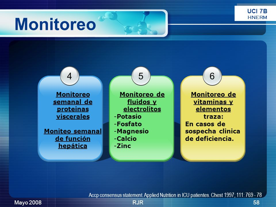 Monitoreo 4 5 6 UCI 7B Monitoreo semanal de proteinas viscerales