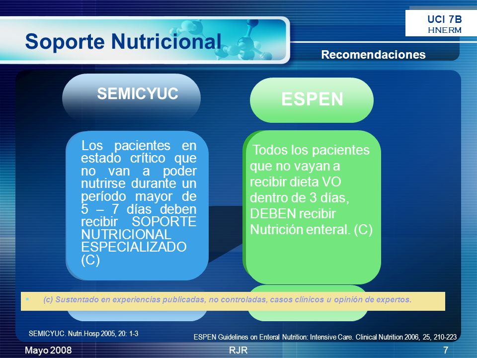 Soporte Nutricional ESPEN SEMICYUC