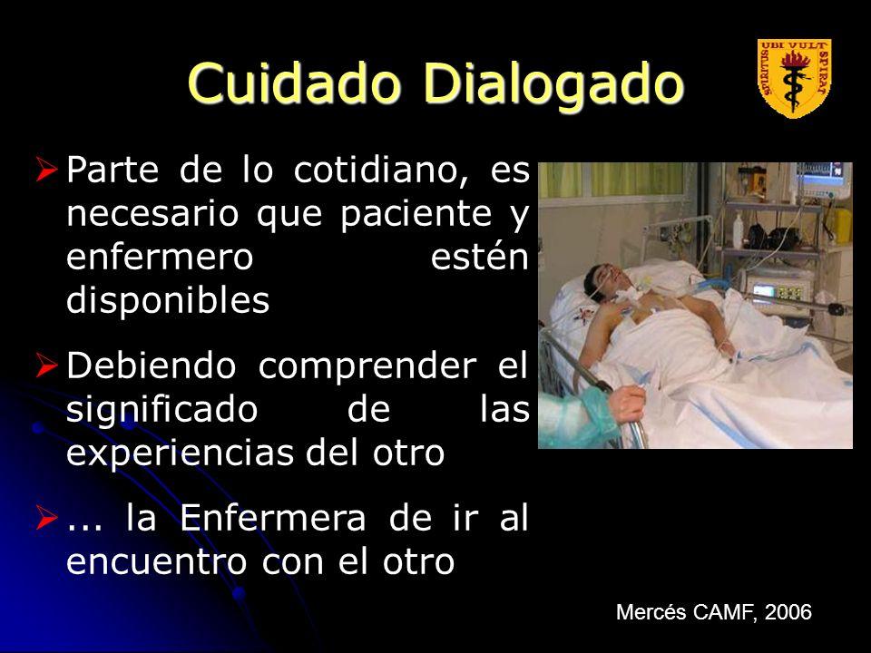 Cuidado Dialogado Parte de lo cotidiano, es necesario que paciente y enfermero estén disponibles.