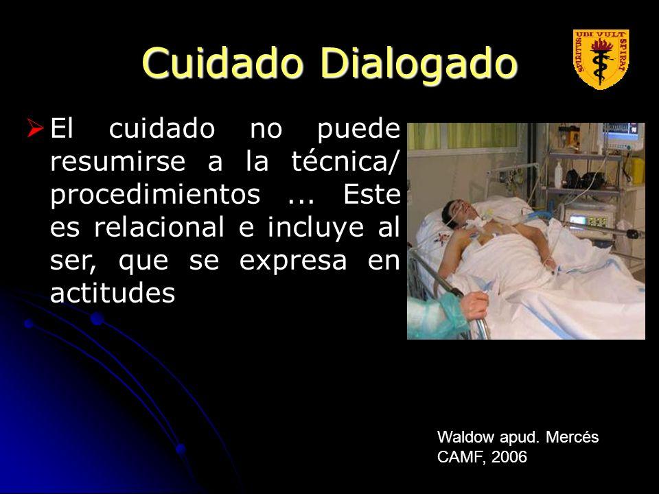 Cuidado Dialogado El cuidado no puede resumirse a la técnica/ procedimientos ... Este es relacional e incluye al ser, que se expresa en actitudes.