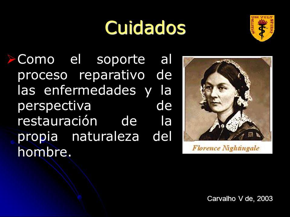 Cuidados Como el soporte al proceso reparativo de las enfermedades y la perspectiva de restauración de la propia naturaleza del hombre.