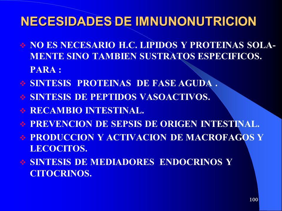 NECESIDADES DE IMNUNONUTRICION