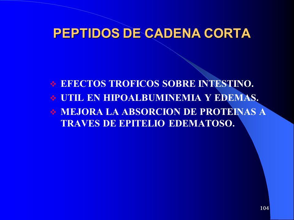 PEPTIDOS DE CADENA CORTA