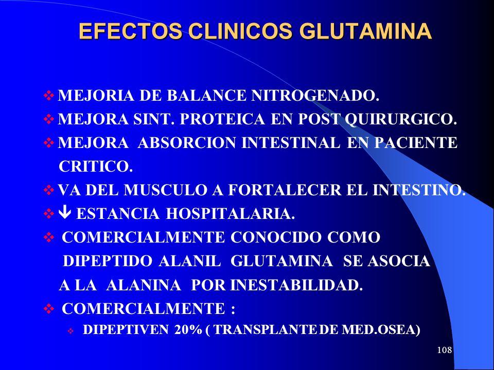 EFECTOS CLINICOS GLUTAMINA