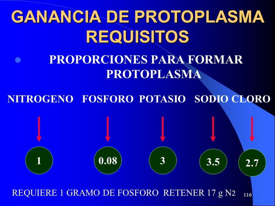 GANANCIA DE PROTOPLASMA REQUISITOS