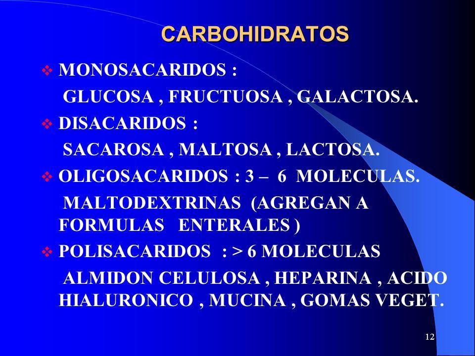 CARBOHIDRATOS MONOSACARIDOS : GLUCOSA , FRUCTUOSA , GALACTOSA.