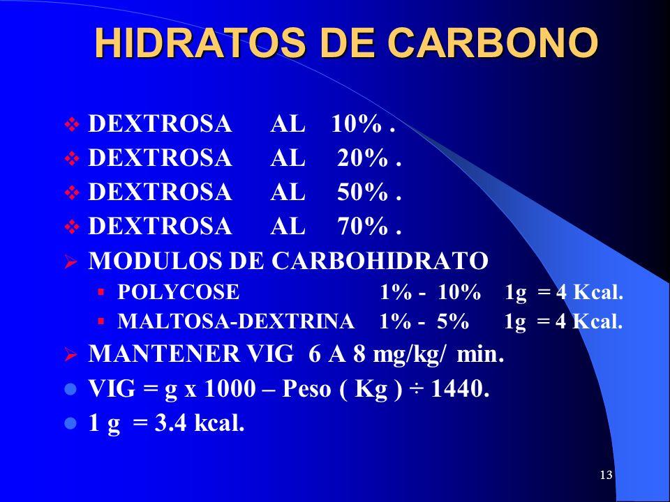 HIDRATOS DE CARBONO DEXTROSA AL 10% . DEXTROSA AL 20% .
