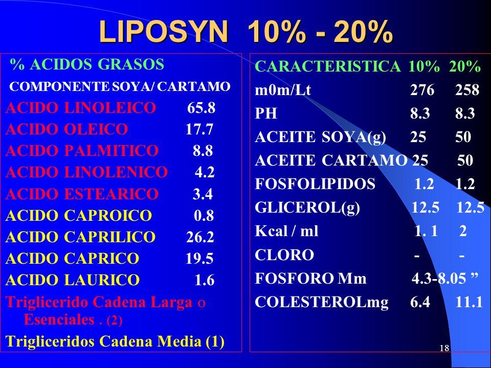 LIPOSYN 10% - 20% % ACIDOS GRASOS COMPONENTE SOYA/ CARTAMO