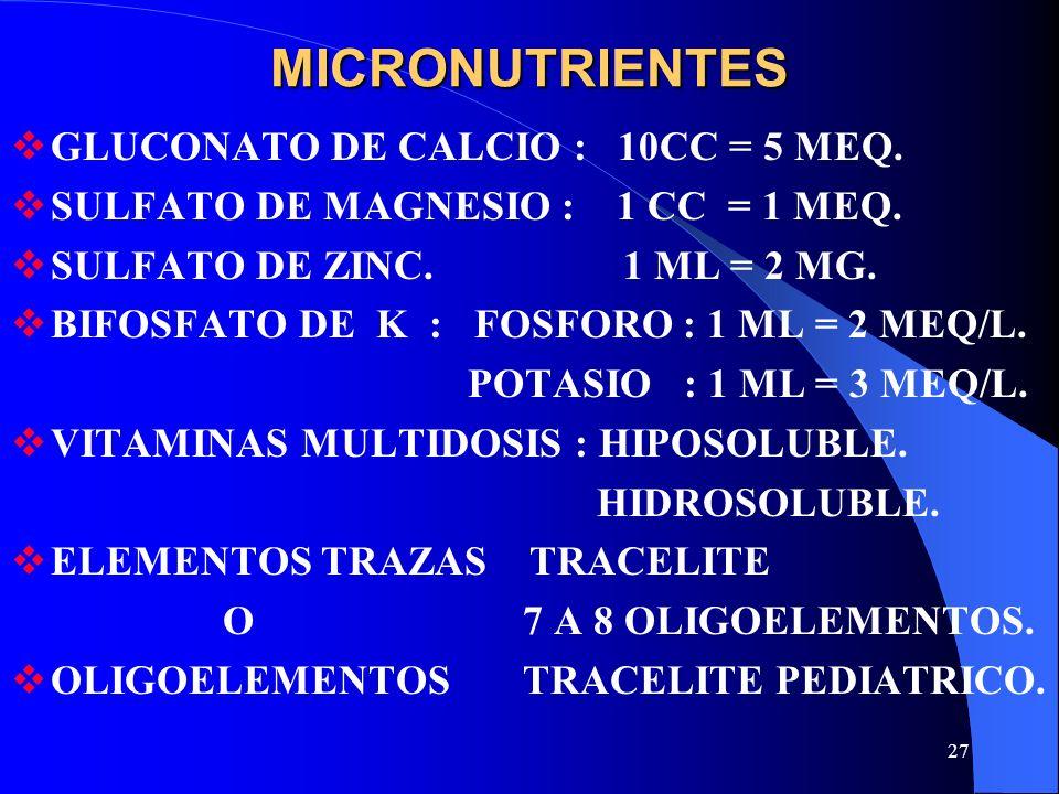 MICRONUTRIENTES GLUCONATO DE CALCIO : 10CC = 5 MEQ.