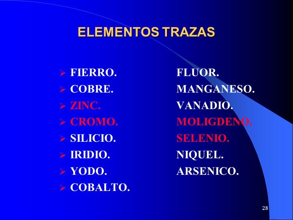 ELEMENTOS TRAZAS FIERRO. FLUOR. COBRE. MANGANESO. ZINC. VANADIO.