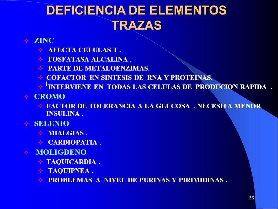 DEFICIENCIA DE ELEMENTOS TRAZAS