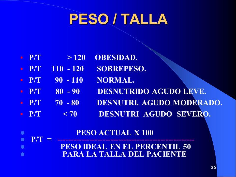 PESO / TALLA P/T > 120 OBESIDAD. P/T 110 - 120 SOBREPESO.