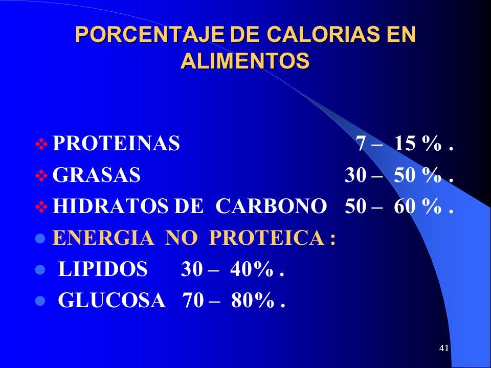 PORCENTAJE DE CALORIAS EN ALIMENTOS