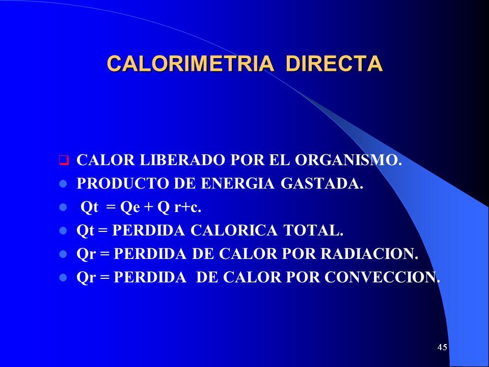 CALORIMETRIA DIRECTA CALOR LIBERADO POR EL ORGANISMO.