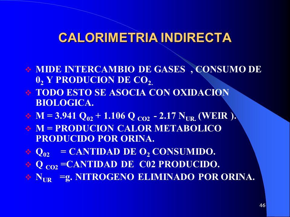 CALORIMETRIA INDIRECTA