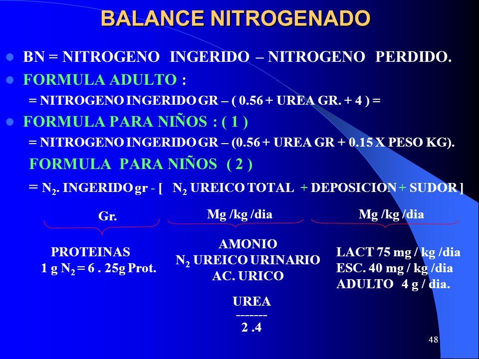 BALANCE NITROGENADO BN = NITROGENO INGERIDO – NITROGENO PERDIDO.