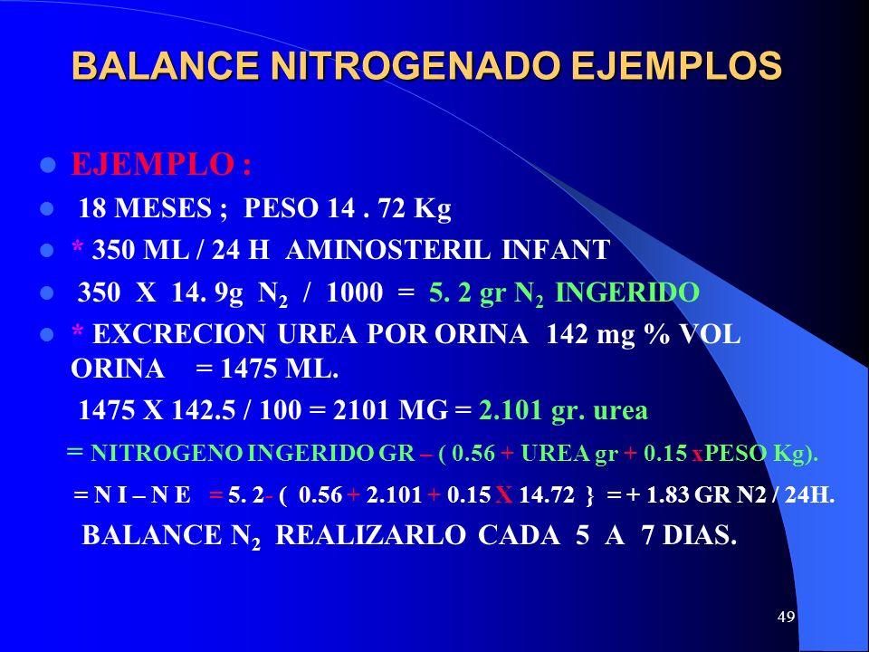 BALANCE NITROGENADO EJEMPLOS