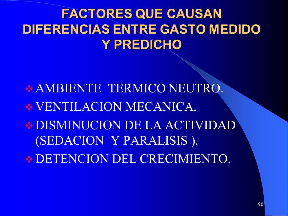 FACTORES QUE CAUSAN DIFERENCIAS ENTRE GASTO MEDIDO Y PREDICHO