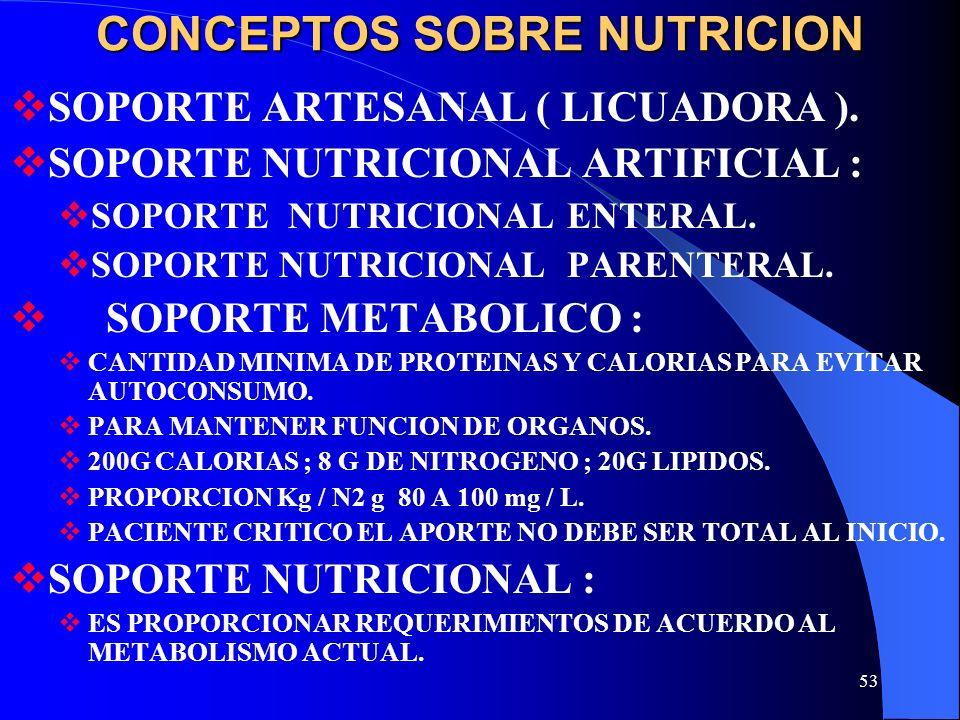 CONCEPTOS SOBRE NUTRICION